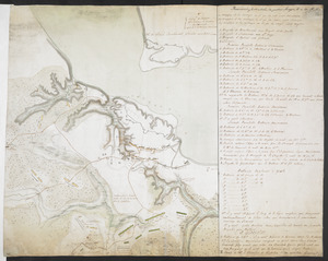 [French Plan of York Town Virginia]