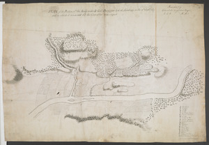 PLAN of the Position w:ch the Army under L.t Gen:l Burgoyne took at Saratoga on the 10th Sept.r 1777 and in which it remained till the Convention was signed