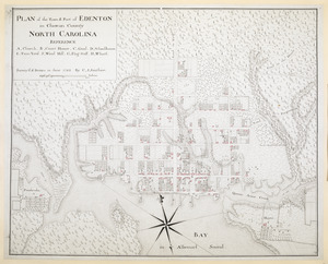PLAN of the Town & Port of EDENTON in Chowan County NORTH CAROLINA