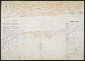 [Map of the coast of Florida from Fort William to Musketae River] [north sheet]