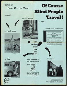 American Foundation for the Blind Travel Coupon Poster