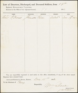 List of deserters, discharged and deceased (Charles Morse)