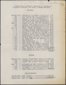 Sacco-Vanzetti Defense Conference of Western Pennsylvania typed document, [Pittsburgh, Pa.]: Financial statement June 25, 27 to August 29, 1927.