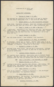 Sacco-Vanzetti Case Records, 1920-1928. Prosecution Papers. Annotated list of Defendants' Witnesses, n.d. Box 24, Folder 12, Harvard Law School Library, Historical & Special Collections