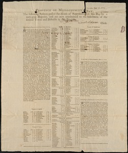 Tax Bill to Towns [Signed by Samuel Adams], 1774