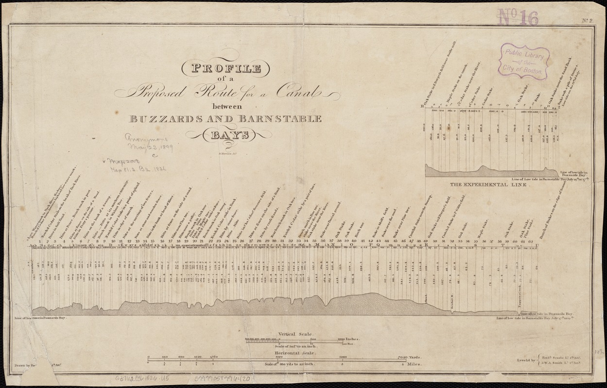 Profile of a proposed route for a canal between Buzzards and Barnstable Bays
