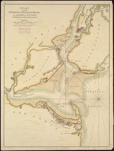 Chart of the entrance of Hudson's River, from Sandy Hook to New York, with the banks, depths of water, sailing-marks, & ca