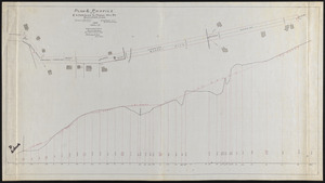 Plan & profile of extension to Pigeon Hill St., Rockport, Mass.