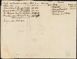 Fragment of accounts, to Amos Augustus Phelps, [1847]