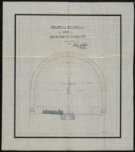 General diagram of arch for B.N. Farren's contract. Hoosac Tunnel