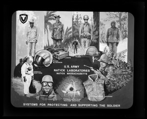 U.S. Army Natick Laboratories, Natick, Massachusetts, systems for protecting and supporting the soldier