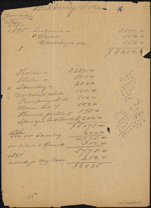 Duxbury taxes year ending Feb'y 1895