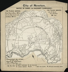 City of Newton (Waban). Rates of fares for hackney carriages established Nov. 21, 1906 by order of Board of Aldermen