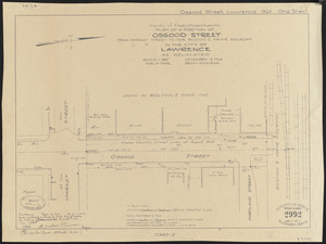 County of Essex, Massachusetts, plan of a portion of Osgood Street from Market Street to the Boston & Maine Railroad in the city of Lawrence as relocated