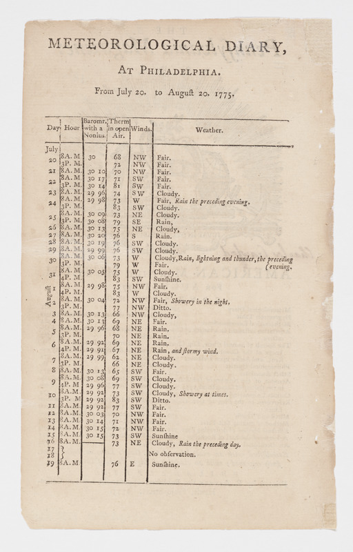 Meteorological diary, at Philadelphia, from July 20, to August 20, 1775