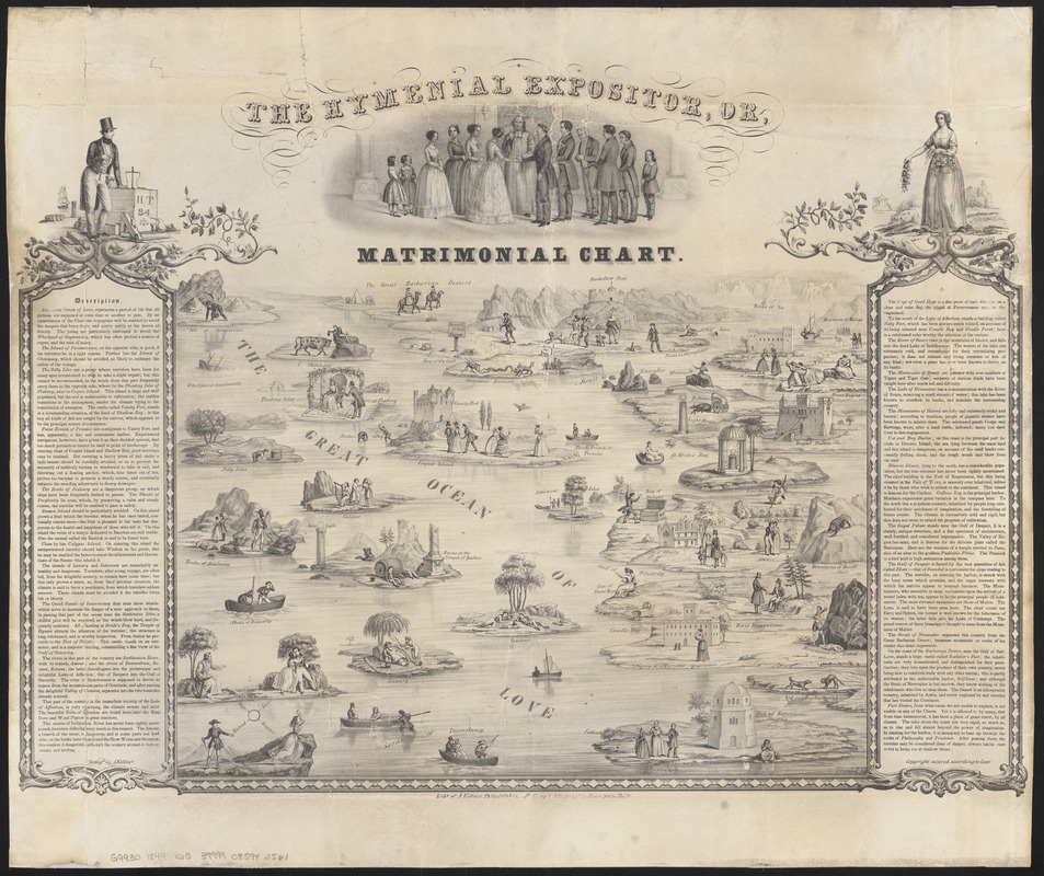 The hymenial expositor, or, matrimonial chart