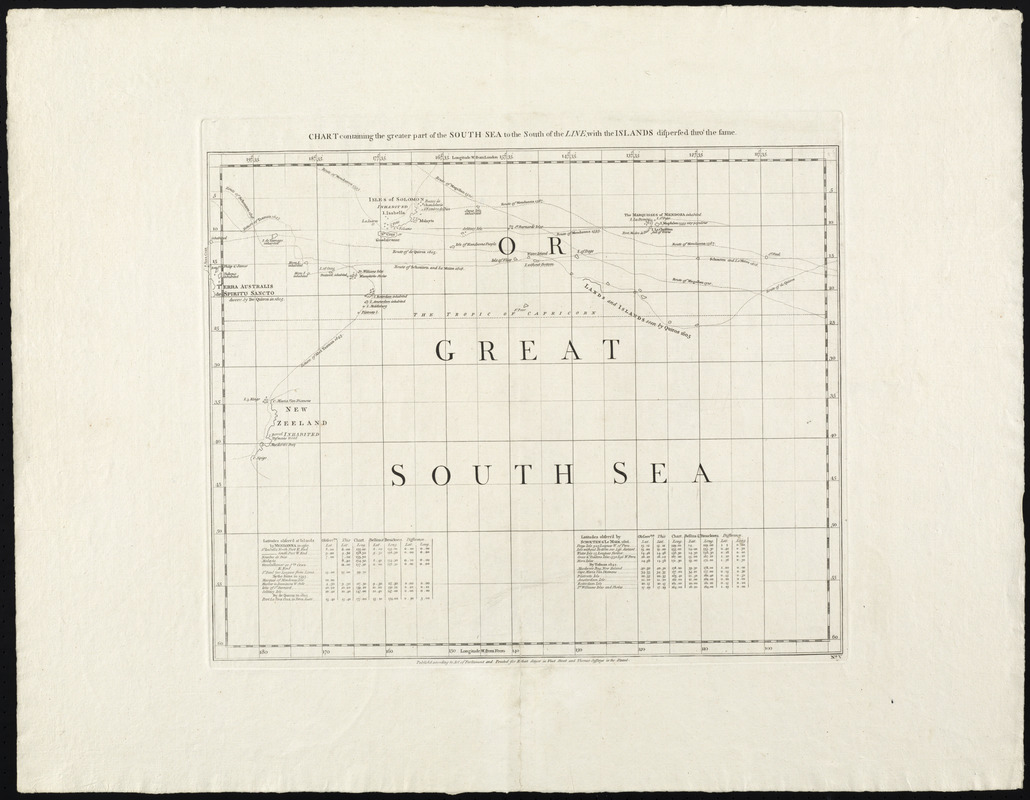 Chart containing the greater part of the South Sea to the south of the line, with islands dispersed thro' the same