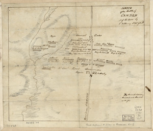 Sketch of the battle of Camden, Augt. 16, 1780