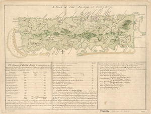 A Plan of the island of Porto Rico