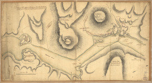 Sketch of Forts Clinton & Montgomery