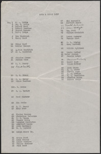 1917 Noble & Cooley employee list