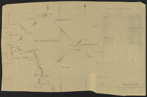 Boundary Survey of the Town of Petersham
