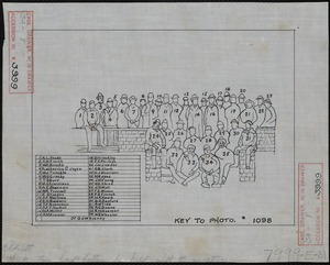 Wachusett Reservoir, Metropolitan Water Works office, engineers of the Metropolitan Water Works, key to the 35 persons pictured in No. 1098, Clinton, Mass., Mar. 26, 1897