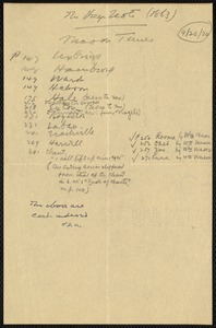 Note, 1934, September 20, H.L.M.
