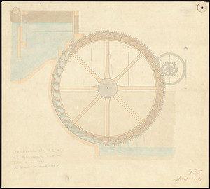 Waterwheel with dynamometer