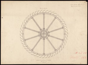 Design of iron waterwheel