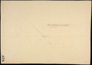 Grist mill. Plan of vane used in experiments