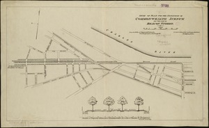 Study of plan for the extension of Commonwealth Avenue on the line of Beacon Street