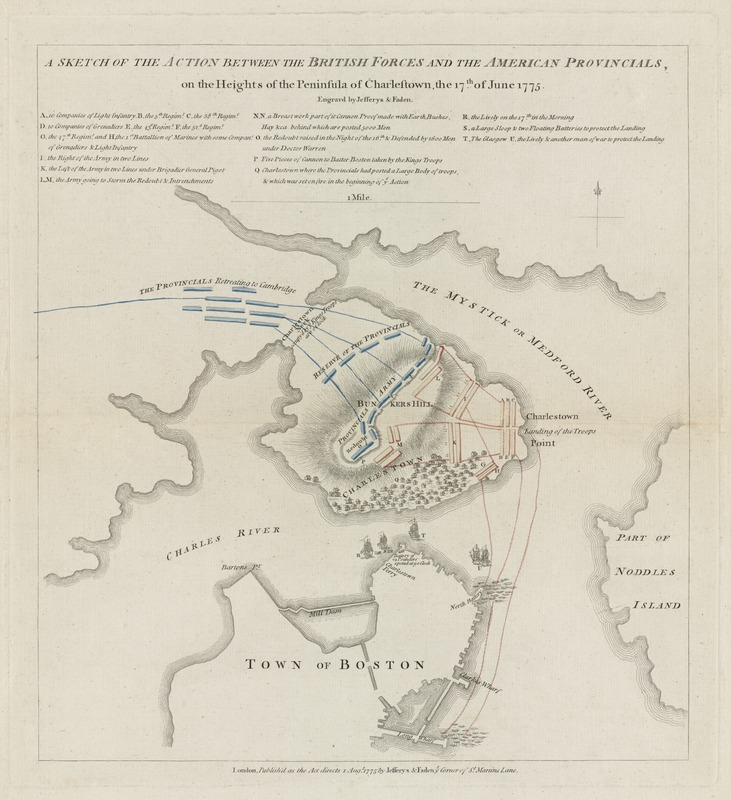 A sketch of the action between the British forces and the American provincials, on the heights of the peninsula of Charlestown, the 17th of June 1775