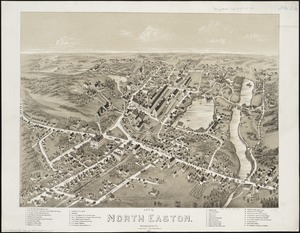 View of North Easton, Massachusetts, 1881