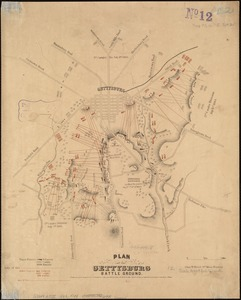 Plan of the Gettysburg battle ground