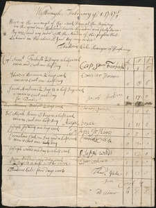 Accounts of Labor for Roads, 1747-1860