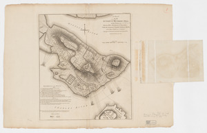 A plan of the action at Bunkers Hill on the 17th of June 1775 between His Majesty's troops, under the command of Major General Howe, and the American forces
