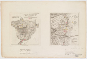 Battle of Guildford, fought on the 15th of March 1781. Plan of the batttle fought near Camden, August 16th, 1780
