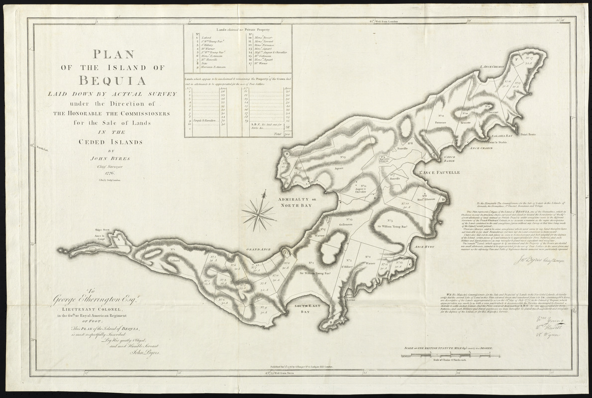 Plan of the island of Bequia laid down by actual survey under the direction of the honorable the Commissioners for the Sale of Lands in the ceded islands