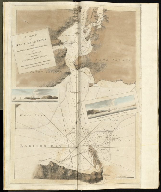 A chart of New York Harbour with the soundings views of land marks and nautical directions